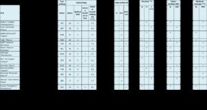 registervergleich_mit_fussnoten